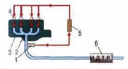 Рис. 5.21. Схема контура управления составом топливовоздушной смеси: