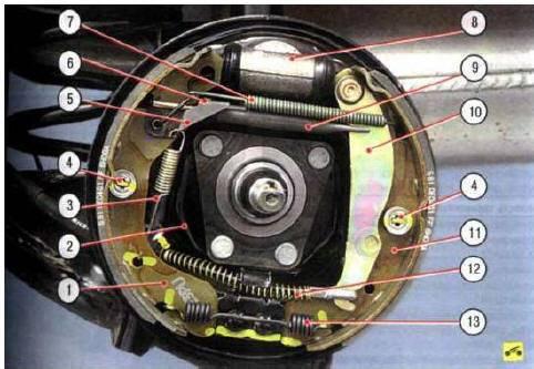 Рис. 9.4 Тормозной механизм заднего колеса: