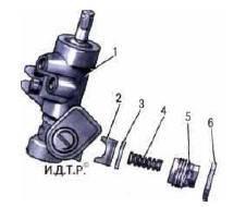Рис. 8.3. Регулировочный узел рулевого механизма: