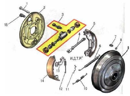 Рис. 9.5. Детали заднего тормозного механизма: